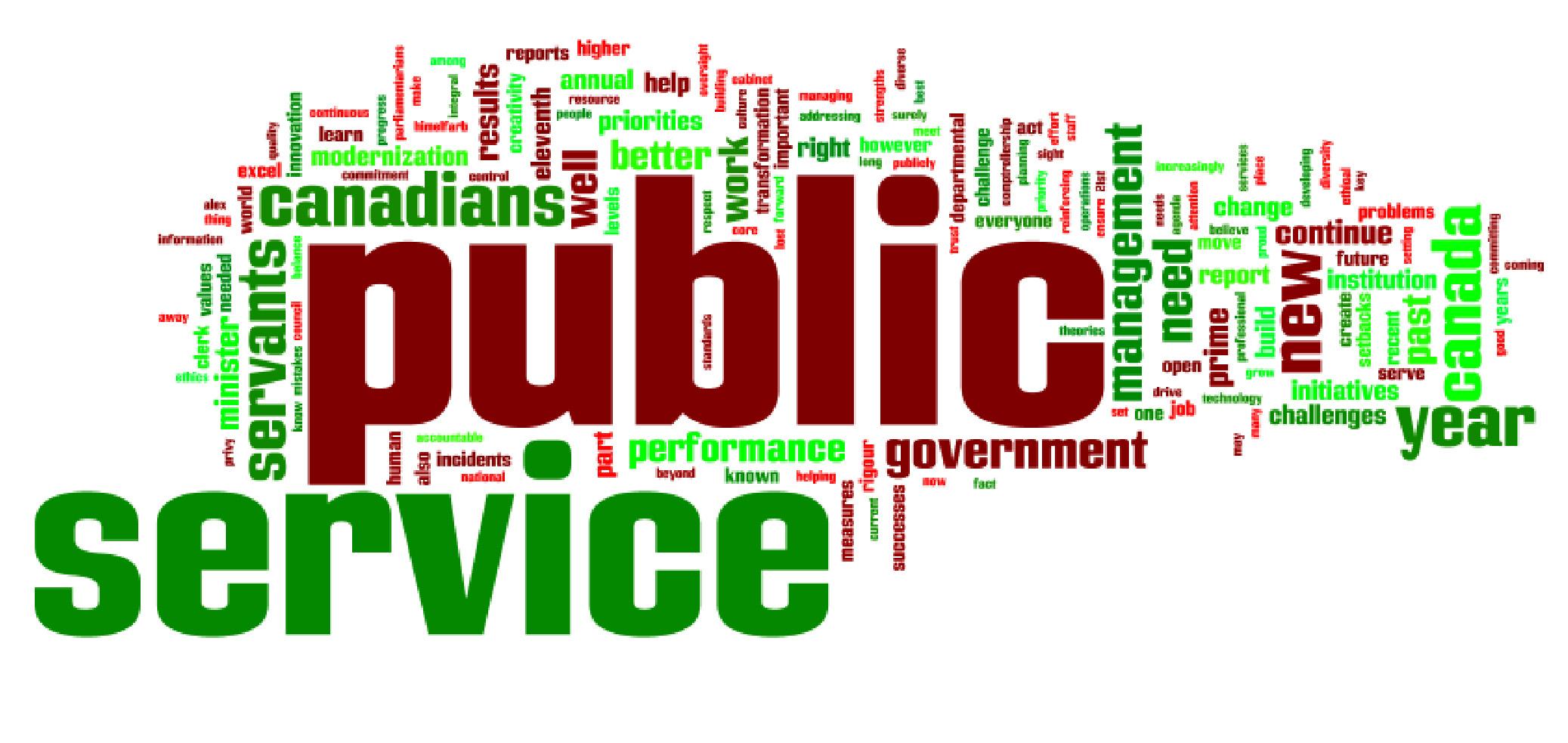 კონკურსის პროცედურა საჯარო სამსახურში მოსახვედრად