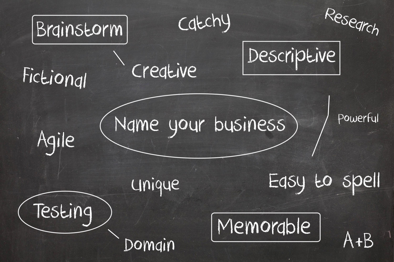 სახელის მოფიქრება - კომპანიის სახელწოდების მოფიქრება